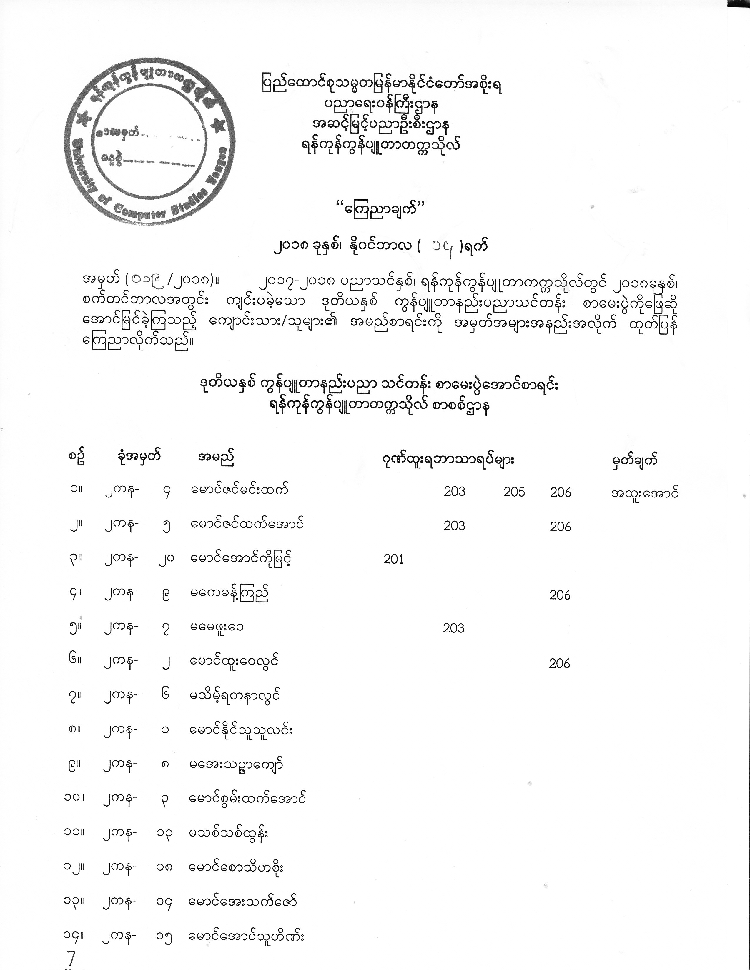 Second Year Exam Result