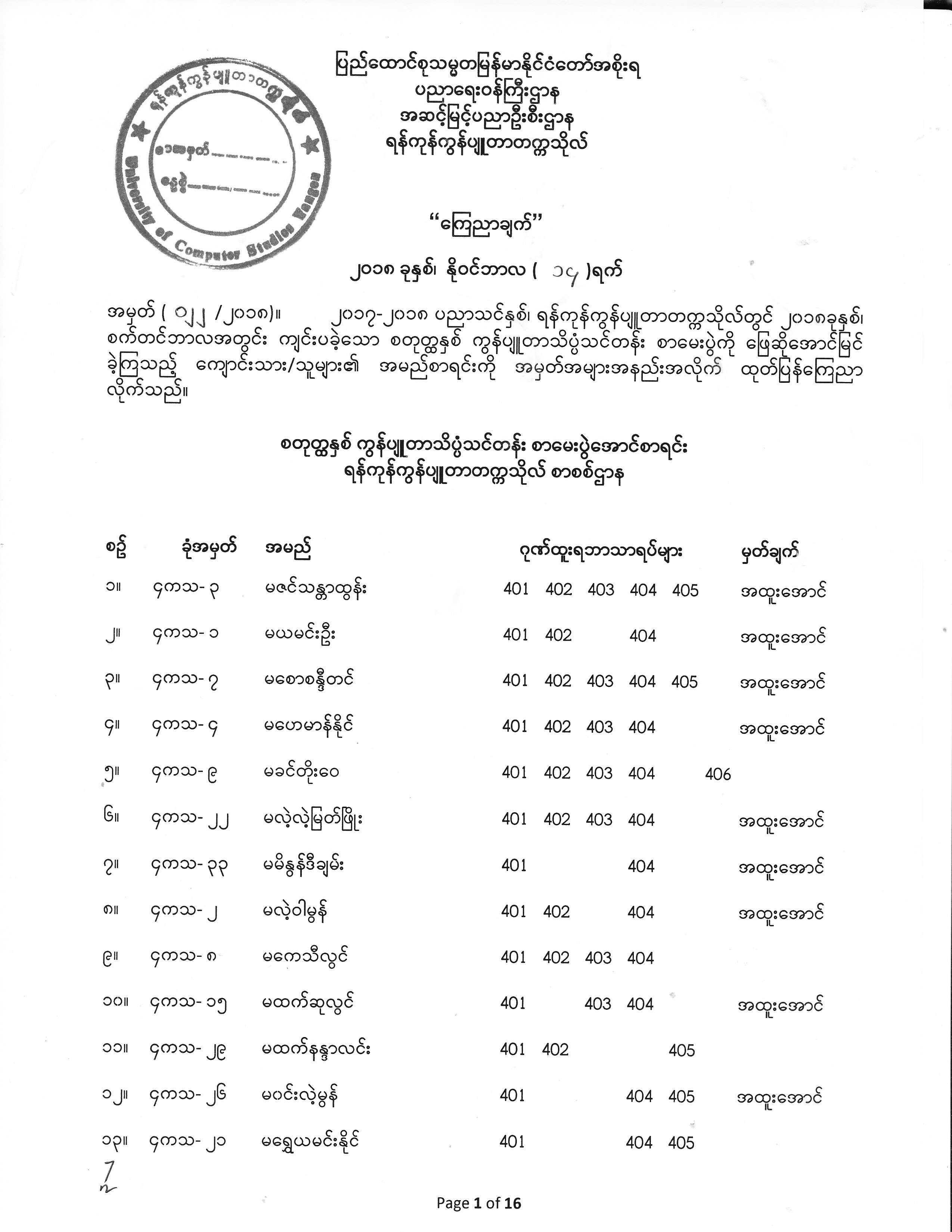 Fourth Year Exam Result